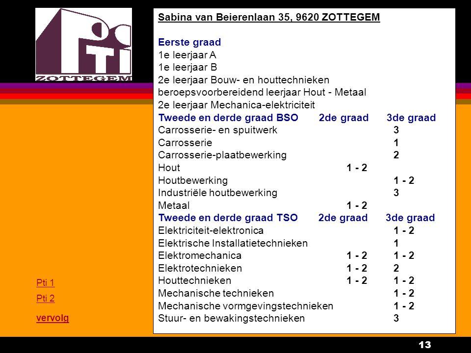 12 Administratief -Scholengemeenschap : Nr 11 Geraardsbergen-Brakel-Zottegem-Herzele -Zelfstandige school Beleidsstructuur directeur - interne leerlin