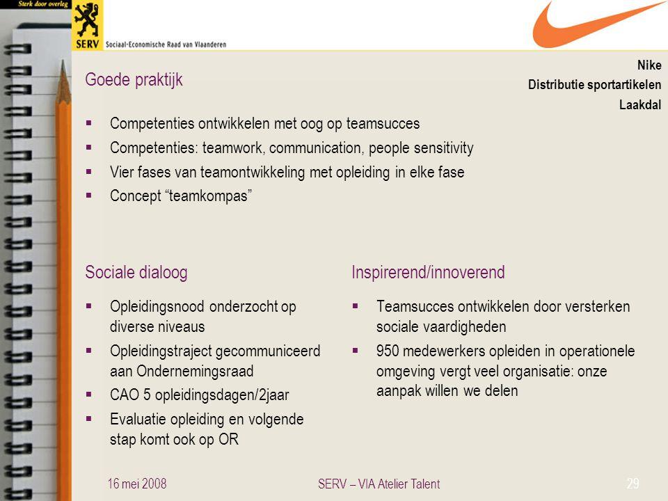 Sociale dialoogInspirerend/innoverend Goede praktijk Nike Distributie sportartikelen Laakdal  Competenties ontwikkelen met oog op teamsucces  Compet