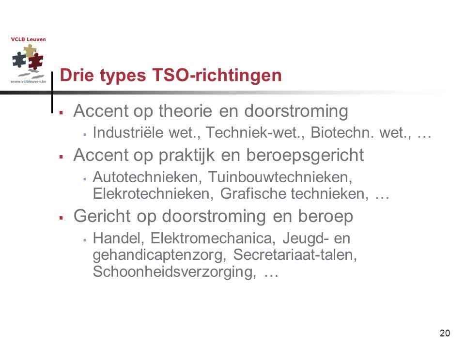 20 Drie types TSO-richtingen  Accent op theorie en doorstroming  Industriële wet., Techniek-wet., Biotechn. wet., …  Accent op praktijk en beroepsg
