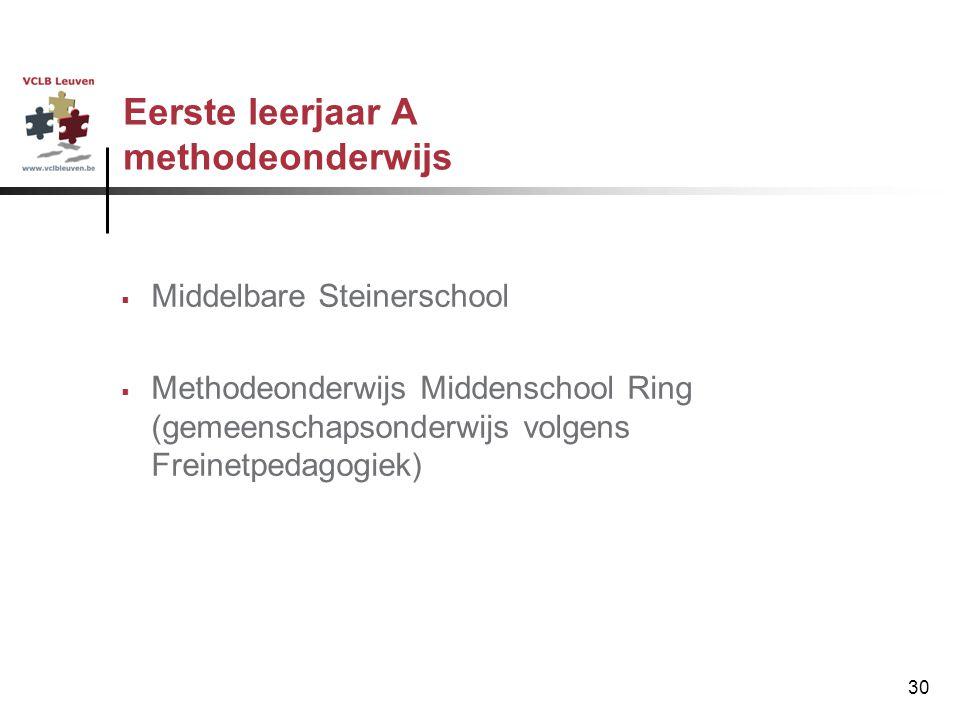30 Eerste leerjaar A methodeonderwijs  Middelbare Steinerschool  Methodeonderwijs Middenschool Ring (gemeenschapsonderwijs volgens Freinetpedagogiek