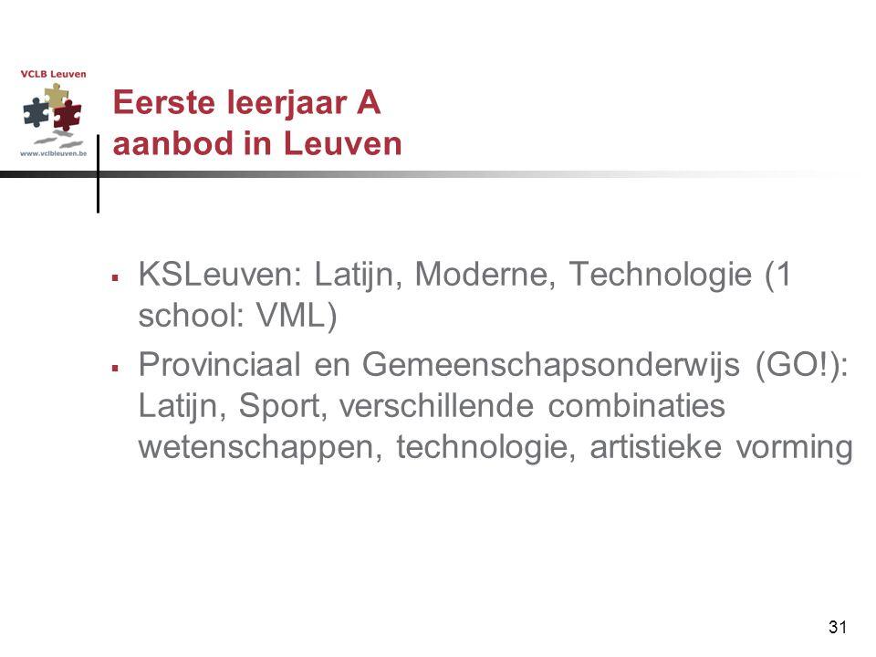 31 Eerste leerjaar A aanbod in Leuven  KSLeuven: Latijn, Moderne, Technologie (1 school: VML)  Provinciaal en Gemeenschapsonderwijs (GO!): Latijn, S