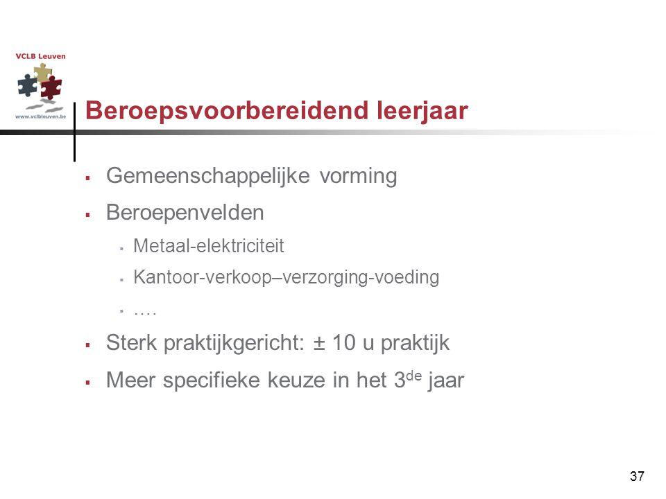 37 Beroepsvoorbereidend leerjaar  Gemeenschappelijke vorming  Beroepenvelden  Metaal-elektriciteit  Kantoor-verkoop–verzorging-voeding  ….  Ster