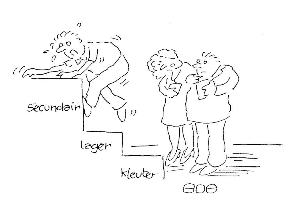 65 Aandachtspunten bij schoolkeuze  Studie-aanbod:  Schooltypes qua aanbod -Enkel ASO -Enkel BSO -TSO -Enkel KSO -Breed aanbod: ASO - BSO - TSO - (KSO)  Een mogelijke loopbaan tot in het 6 de jaar?
