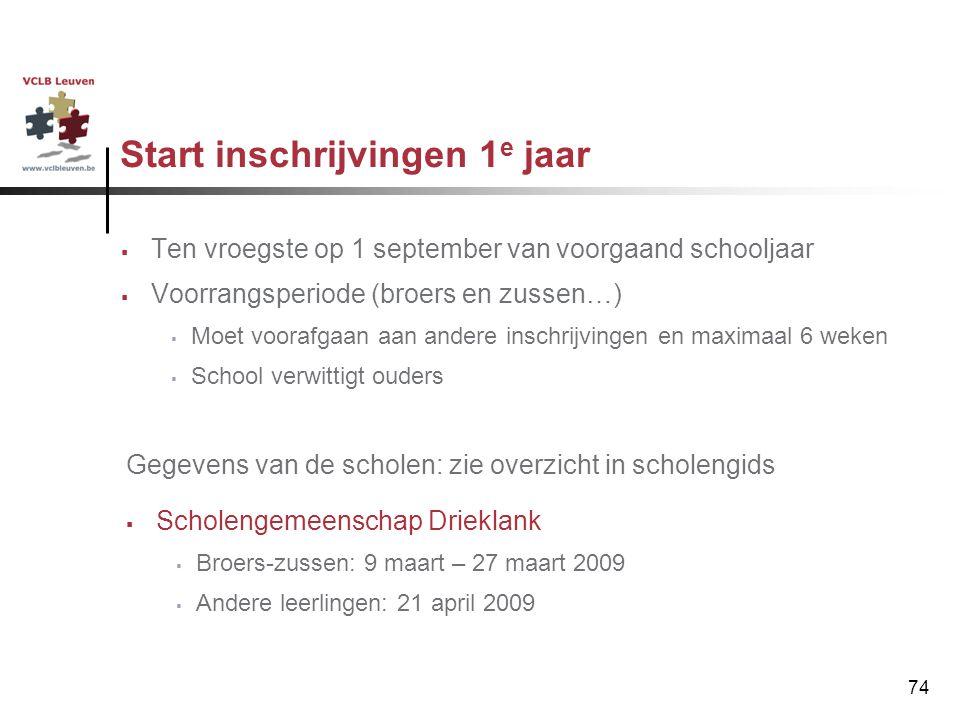 74 Start inschrijvingen 1 e jaar  Ten vroegste op 1 september van voorgaand schooljaar  Voorrangsperiode (broers en zussen…)  Moet voorafgaan aan a