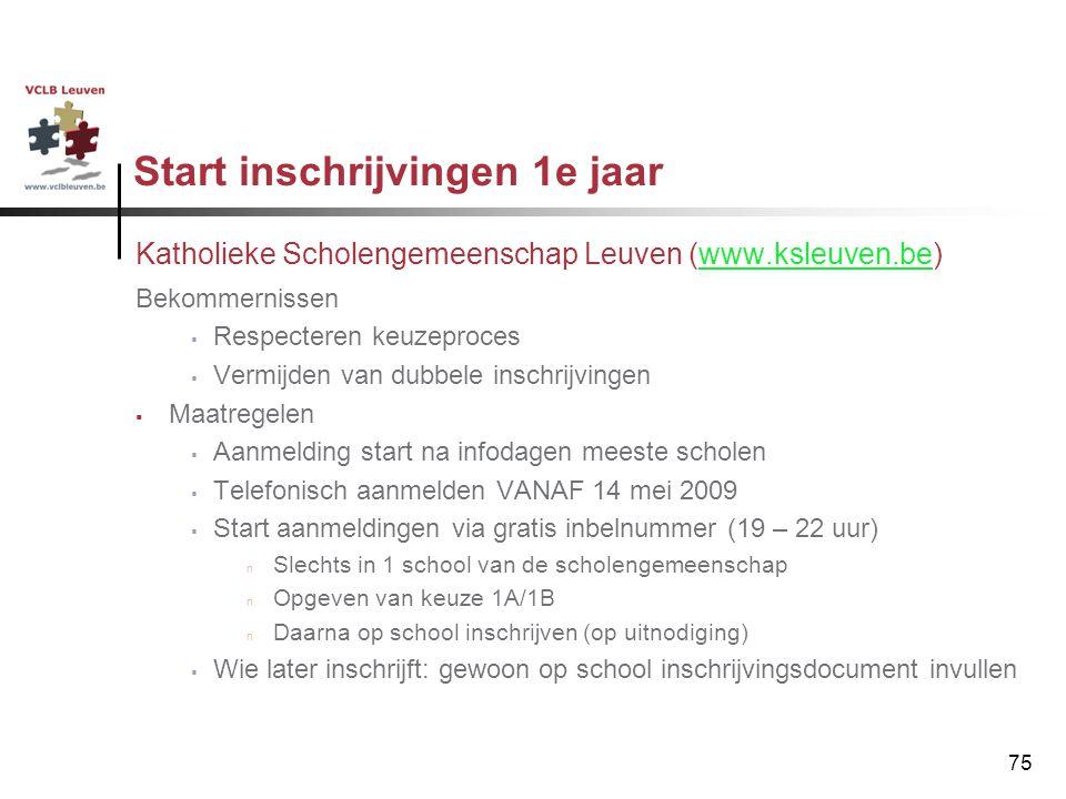 75 Start inschrijvingen 1e jaar Katholieke Scholengemeenschap Leuven (www.ksleuven.be)www.ksleuven.be Bekommernissen  Respecteren keuzeproces  Vermi