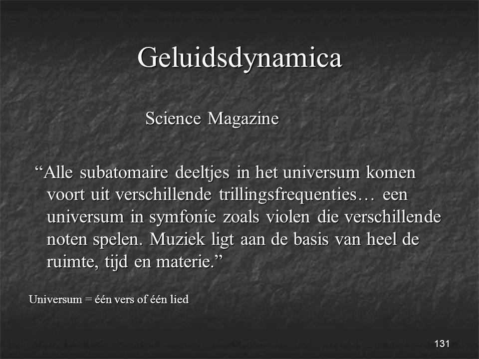 131 Geluidsdynamica Science Magazine Science Magazine Alle subatomaire deeltjes in het universum komen voort uit verschillende trillingsfrequenties… een universum in symfonie zoals violen die verschillende noten spelen.