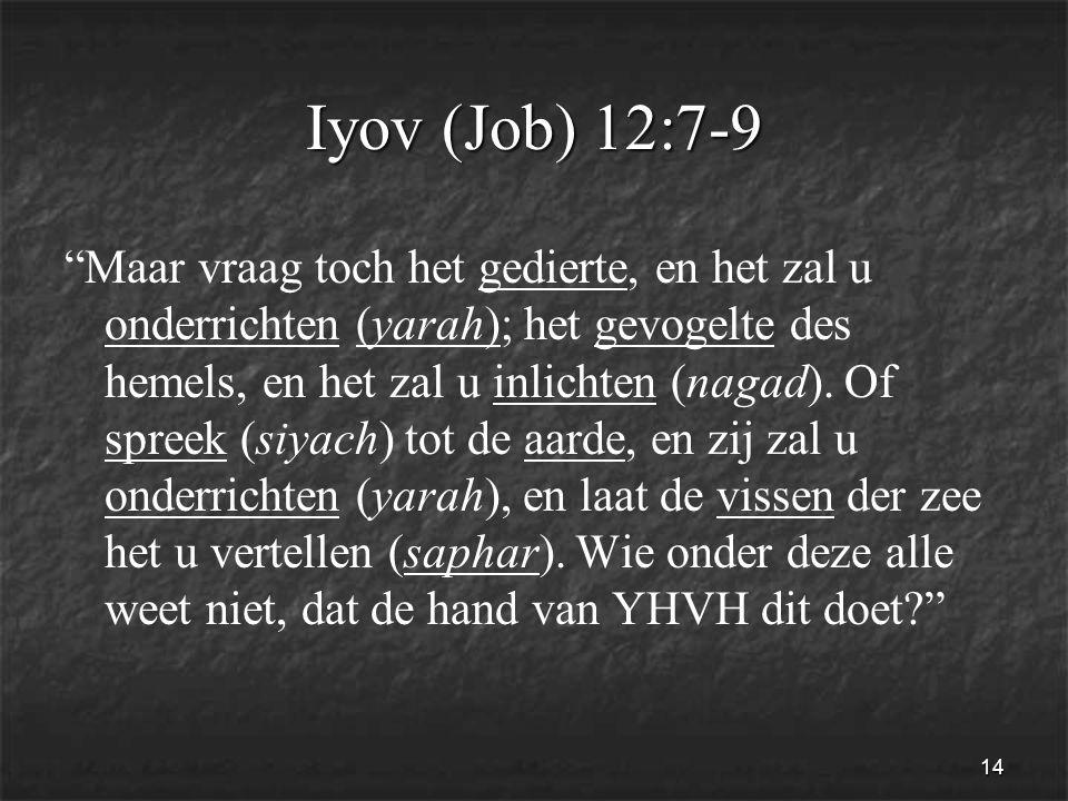 14 Iyov (Job) 12:7-9 Maar vraag toch het gedierte, en het zal u onderrichten (yarah); het gevogelte des hemels, en het zal u inlichten (nagad).
