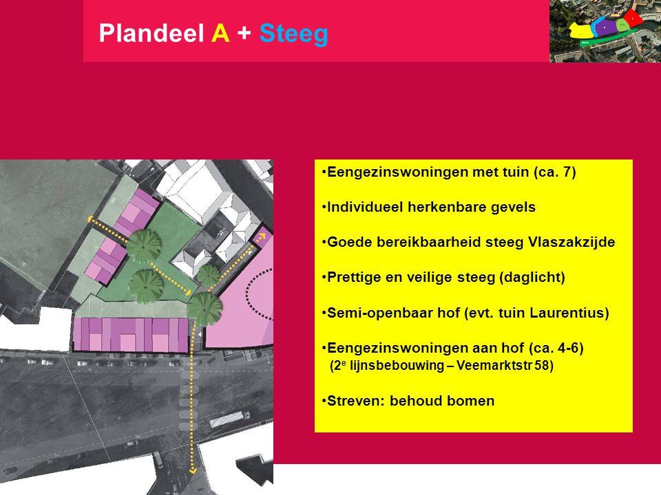 Plandeel A + Steeg •Eengezinswoningen met tuin (ca.