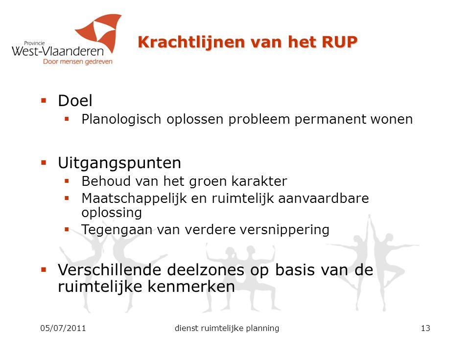 Krachtlijnen van het RUP 05/07/2011dienst ruimtelijke planning13  Doel  Planologisch oplossen probleem permanent wonen  Uitgangspunten  Behoud van