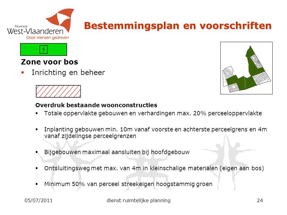 Bestemmingsplan en voorschriften Zone voor bos  Inrichting en beheer Overdruk bestaande woonconstructies  Totale oppervlakte gebouwen en verhardinge