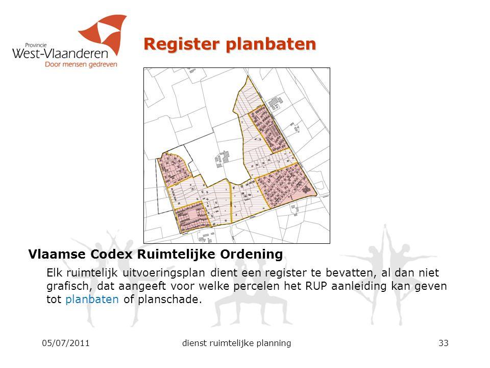Register planbaten Vlaamse Codex Ruimtelijke Ordening Elk ruimtelijk uitvoeringsplan dient een register te bevatten, al dan niet grafisch, dat aangeef