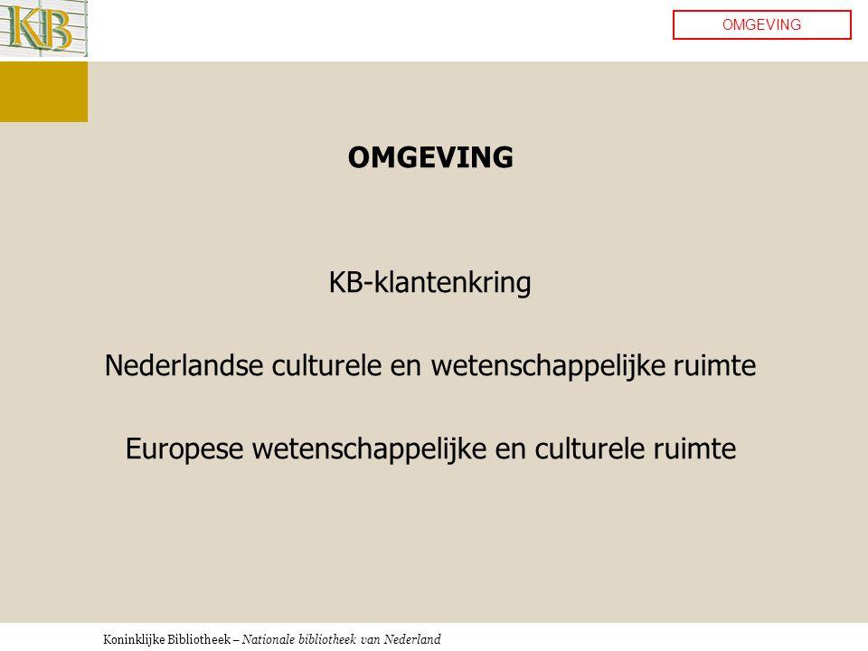 Koninklijke Bibliotheek – Nationale bibliotheek van Nederland OMGEVING KB-klantenkring Nederlandse culturele en wetenschappelijke ruimte Europese wetenschappelijke en culturele ruimte OMGEVING