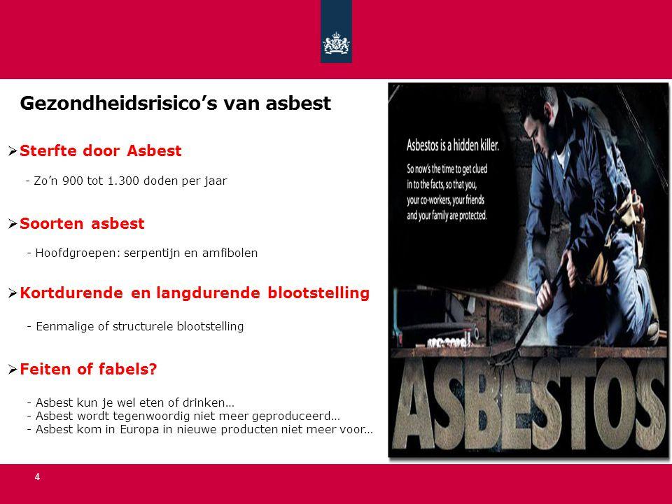 Gezondheidsrisico's van asbest 4  Sterfte door Asbest - Zo'n 900 tot 1.300 doden per jaar  Soorten asbest - Hoofdgroepen: serpentijn en amfibolen  Kortdurende en langdurende blootstelling - Eenmalige of structurele blootstelling  Feiten of fabels.