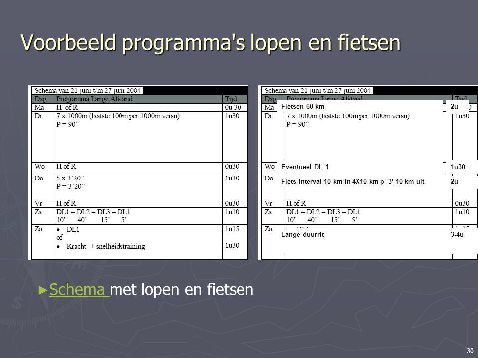 30 Voorbeeld programma's lopen en fietsen Voorbeeld schema gevonden op internet. Hoe kan hier een eigen fietsprogramma hier ingepast worden? Fietsen 6