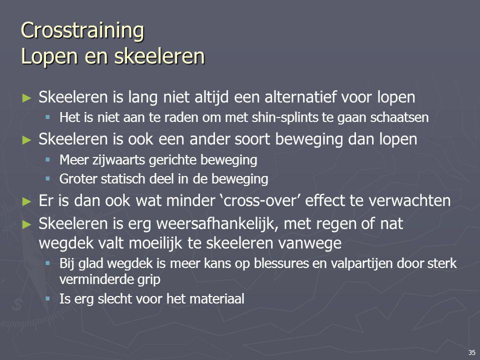 35 Crosstraining Lopen en skeeleren ► Skeeleren is lang niet altijd een alternatief voor lopen  Het is niet aan te raden om met shin-splints te gaan