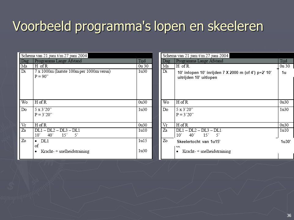 36 Voorbeeld programma's lopen en skeeleren Voorbeeld schema gevonden op internet. Hoe kan een eigen schaatsprogramma hier ingepast worden? 10' inlope