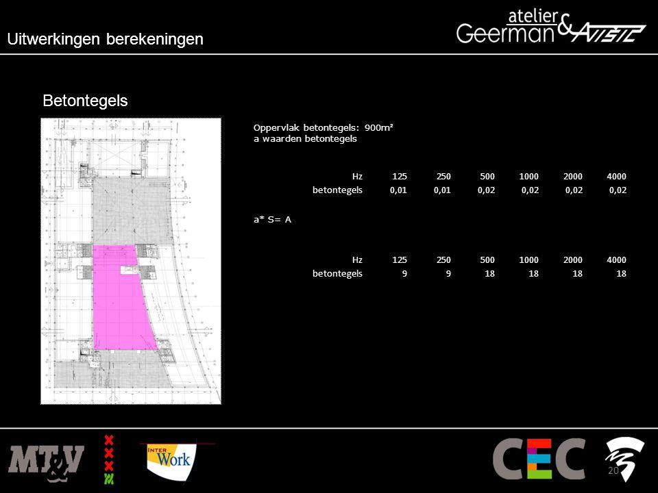 Uitwerkingen berekeningen Betontegels Oppervlak betontegels: 900m ² a waarden betontegels: Hz125250500100020004000 betontegels0,01 0,02 a* S= A Hz125250500100020004000 betontegels9918 20