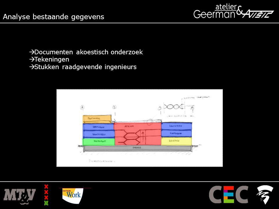  Documenten akoestisch onderzoek  Tekeningen  Stukken raadgevende ingenieurs Analyse bestaande gegevens 9