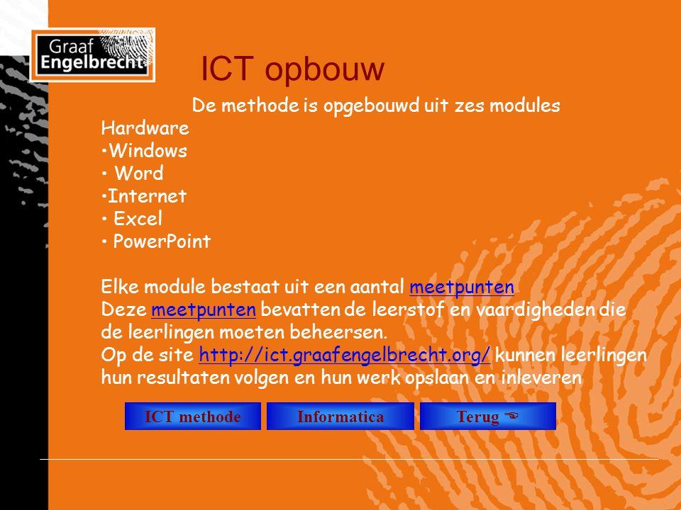 De methode is opgebouwd uit zes modules Hardware •Windows • Word •Internet • Excel • PowerPoint Elke module bestaat uit een aantal meetpuntenmeetpunte