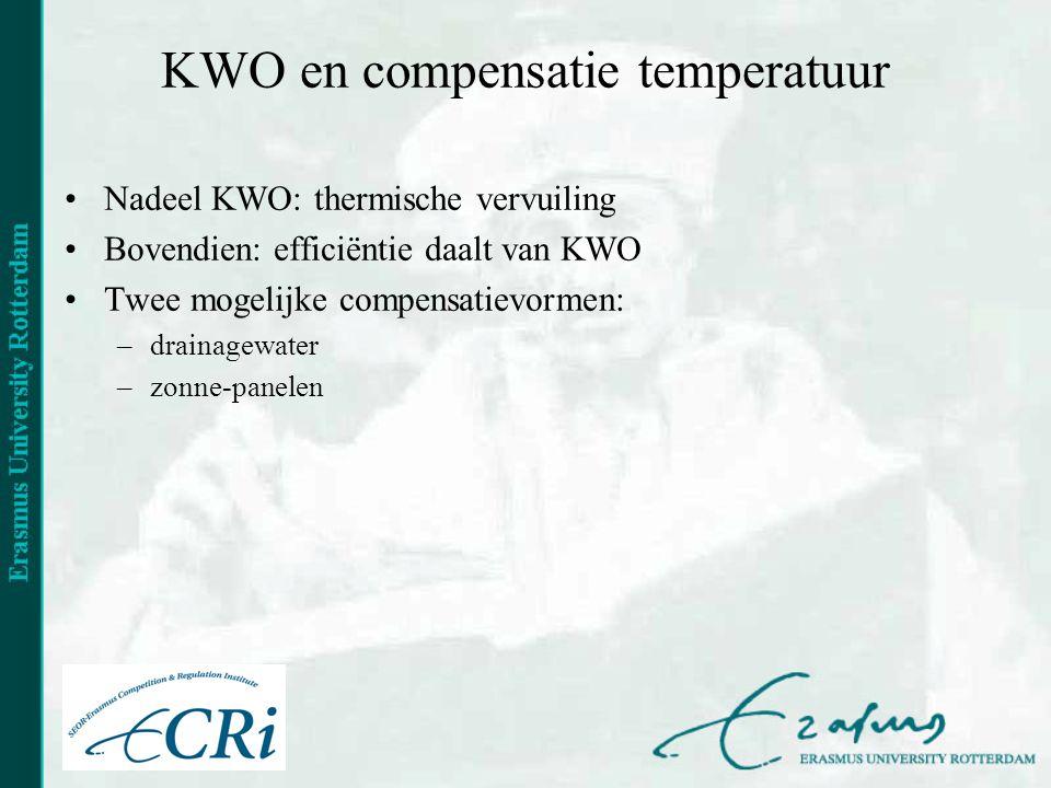 KWO en compensatie temperatuur •Nadeel KWO: thermische vervuiling •Bovendien: efficiëntie daalt van KWO •Twee mogelijke compensatievormen: –drainagewater –zonne-panelen