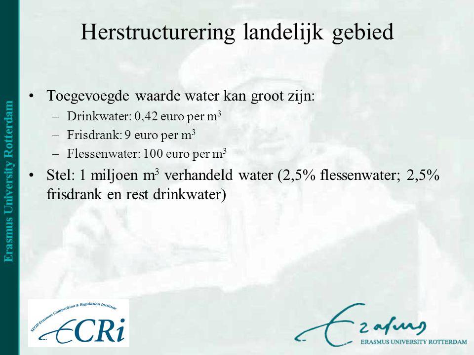 Herstructurering landelijk gebied •Toegevoegde waarde water kan groot zijn: –Drinkwater: 0,42 euro per m 3 –Frisdrank: 9 euro per m 3 –Flessenwater: 100 euro per m 3 •Stel: 1 miljoen m 3 verhandeld water (2,5% flessenwater; 2,5% frisdrank en rest drinkwater)