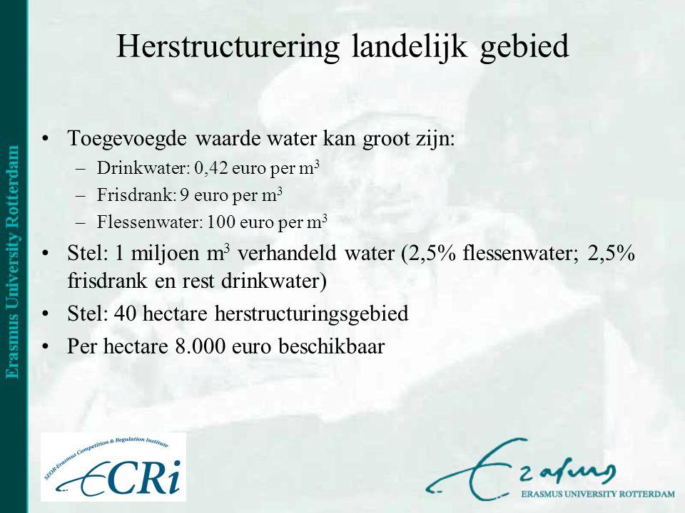Herstructurering landelijk gebied •Toegevoegde waarde water kan groot zijn: –Drinkwater: 0,42 euro per m 3 –Frisdrank: 9 euro per m 3 –Flessenwater: 100 euro per m 3 •Stel: 1 miljoen m 3 verhandeld water (2,5% flessenwater; 2,5% frisdrank en rest drinkwater) •Stel: 40 hectare herstructuringsgebied •Per hectare 8.000 euro beschikbaar