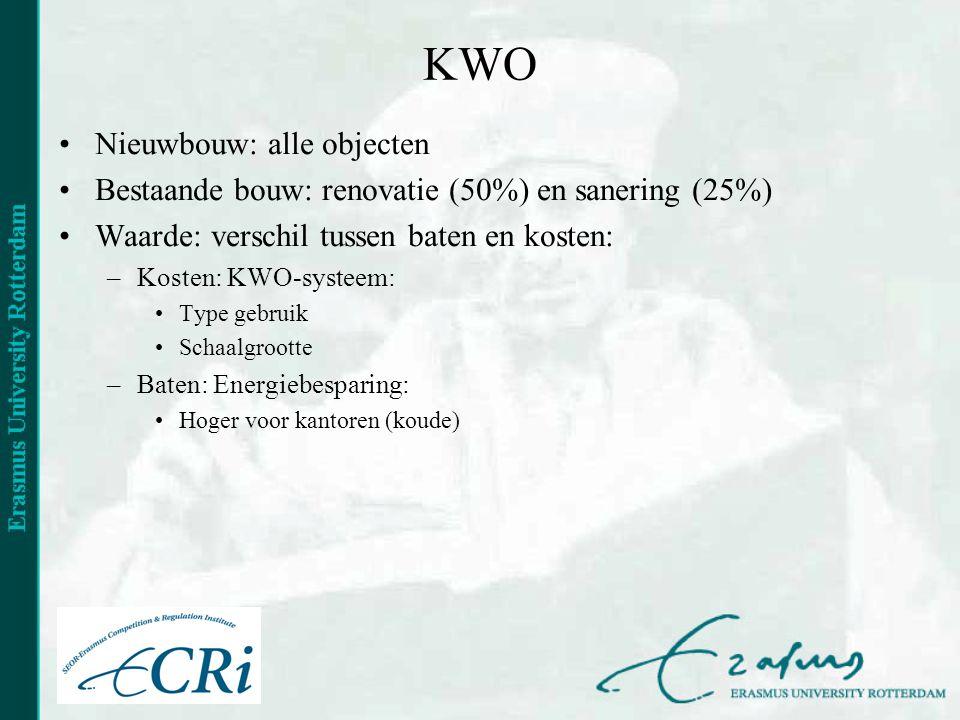 KWO •Nieuwbouw: alle objecten •Bestaande bouw: renovatie (50%) en sanering (25%) •Waarde: verschil tussen baten en kosten: –Kosten: KWO-systeem: •Type gebruik •Schaalgrootte –Baten: Energiebesparing: •Hoger voor kantoren (koude)