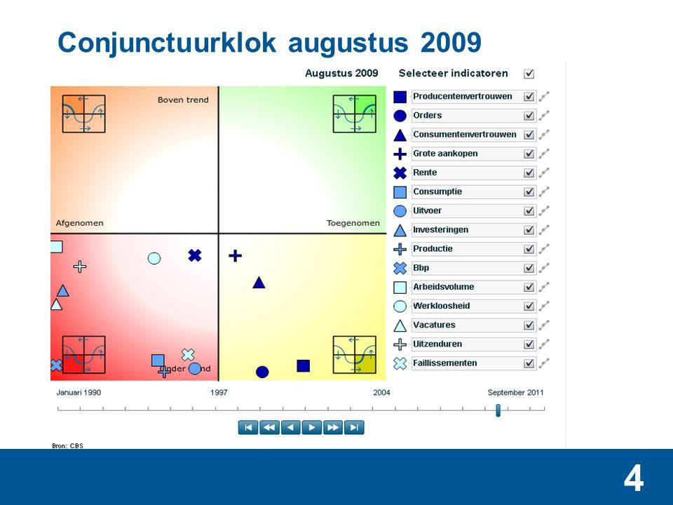 15 Effect crisis per branche • Crisis werkte in de ene branche anders uit dan in de andere • Woningbouw en bouw bedrijfsgebouwen al in 2009 getroffen • GWW: pas krimp in 2010.