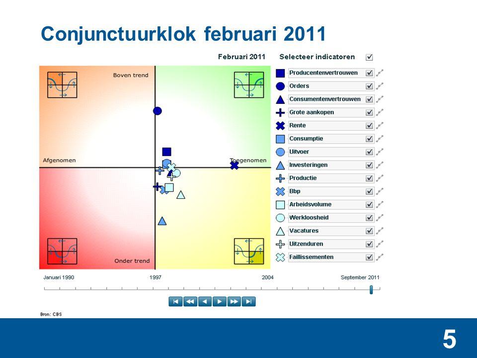 16 Conclusies • Het gaat in 2011 wat beter met de bouw • Maar vooral door incidentele oorzaken • Onduidelijk of het keerpunt is bereikt