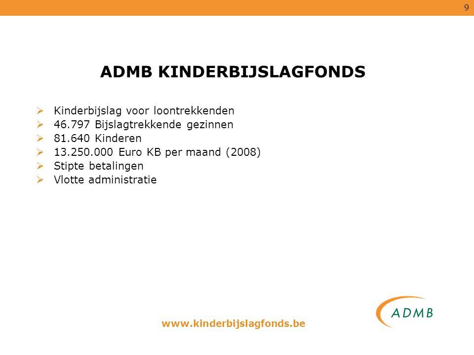 9 ADMB KINDERBIJSLAGFONDS  Kinderbijslag voor loontrekkenden  46.797 Bijslagtrekkende gezinnen  81.640 Kinderen  13.250.000 Euro KB per maand (200