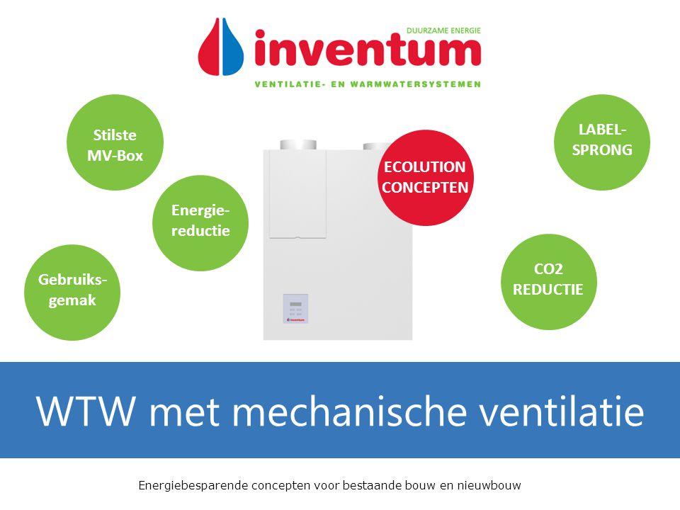 WTW met mechanische ventilatie Energiebesparende concepten voor bestaande bouw en nieuwbouw ECOLUTION CONCEPTEN Stilste MV-Box Energie- reductie Gebru