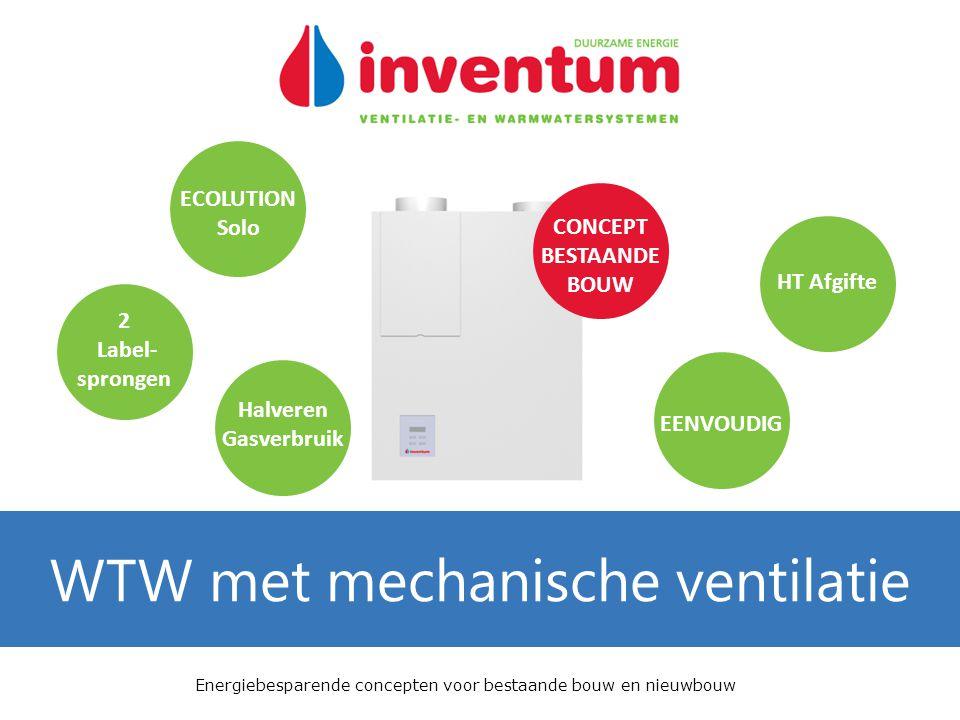 WTW met mechanische ventilatie Energiebesparende concepten voor bestaande bouw en nieuwbouw CONCEPT BESTAANDE BOUW ECOLUTION Solo 2 Label- sprongen Ha