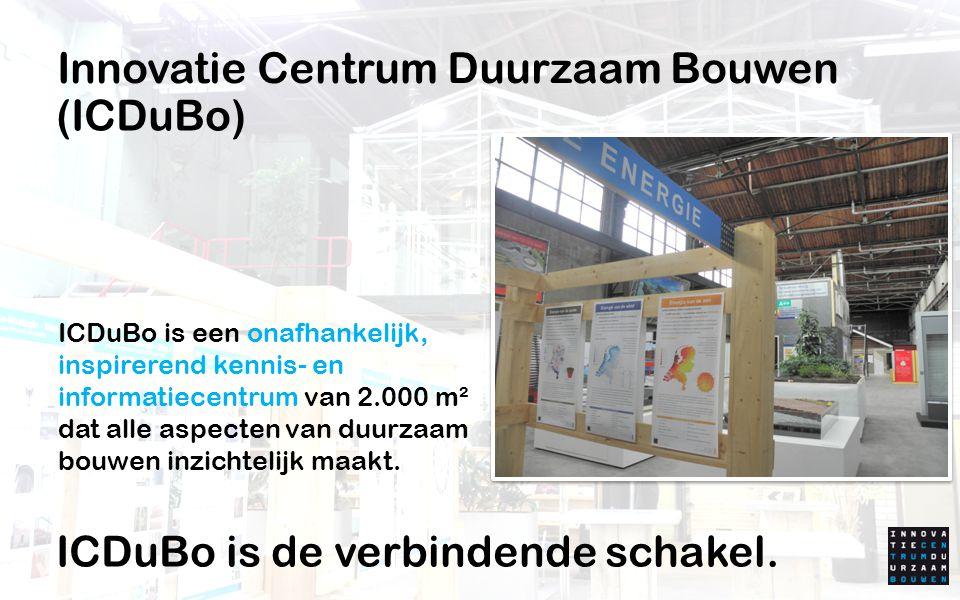 Een duurzaam gebouw leidt tot hogere opbrengsten! Bron: Universiteit Maastricht, DTZ Zadelhoff
