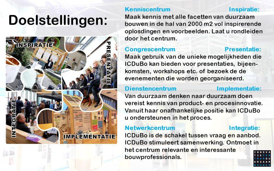 gebiedsontwikkeling gebouwtypologiën/-concepten materiaalgebruik energiegebruik procesinnovatie/ondersteuning Brede focus ICDuBo…