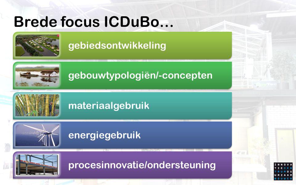 Slim Bouwen (IFD) Cradle-to-cradle bouwen Er zijn conceptueel verschillende duurzame oplossingen: