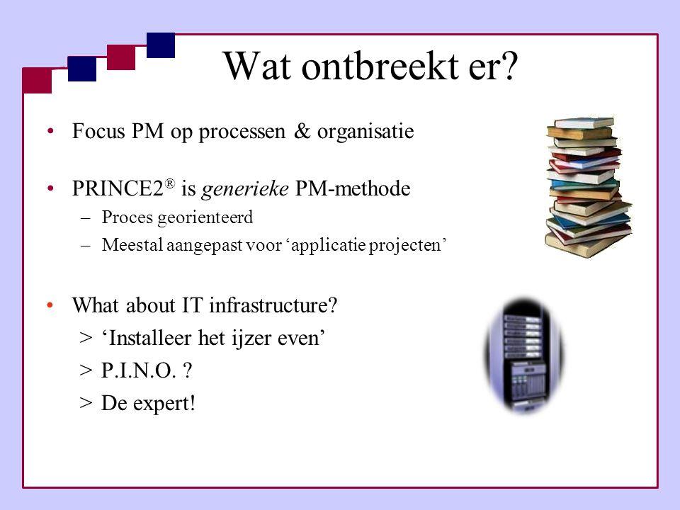 Wat ontbreekt er? •Focus PM op processen & organisatie •PRINCE2 ® is generieke PM-methode –Proces georienteerd –Meestal aangepast voor 'applicatie pro