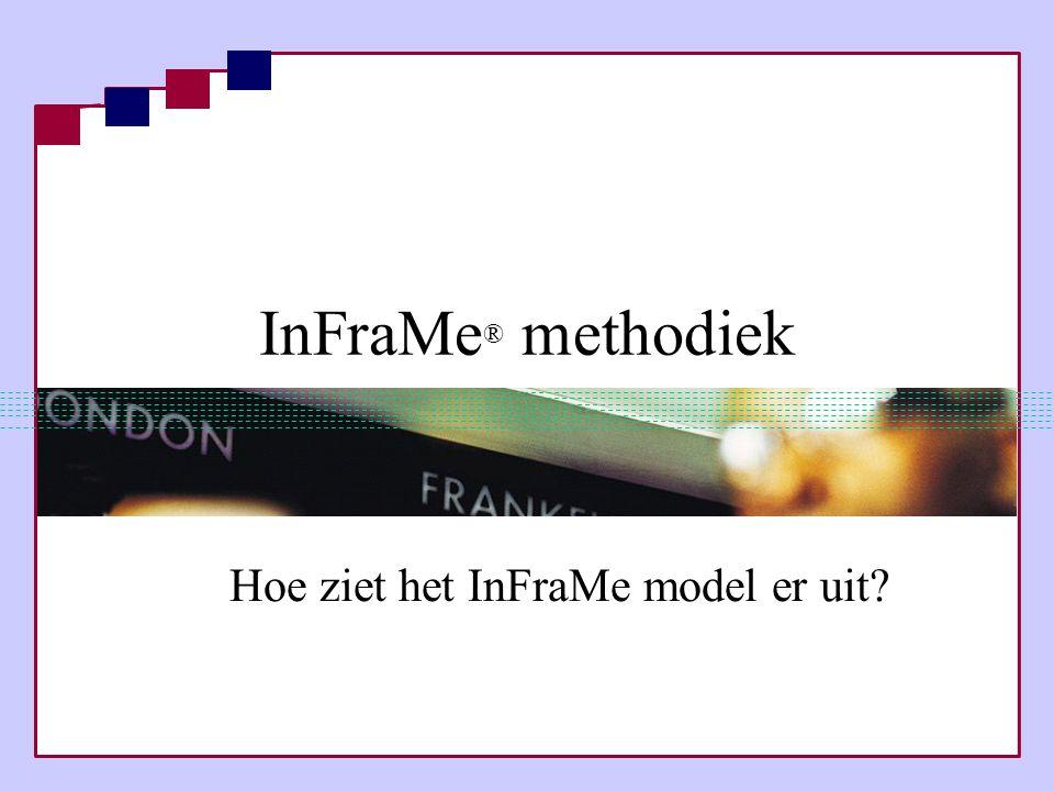 InFraMe ® methodiek Hoe ziet het InFraMe model er uit?