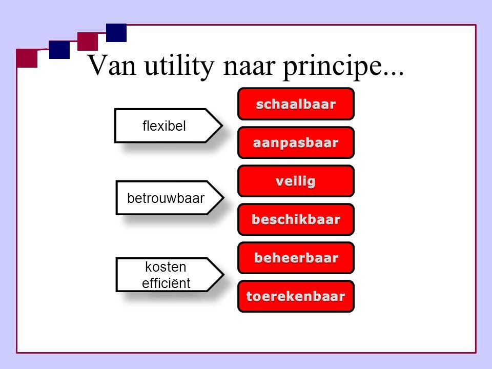 Van utility naar principe... flexibel betrouwbaar kosten efficiënt