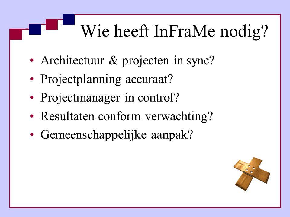 Wie heeft InFraMe nodig? •Architectuur & projecten in sync? •Projectplanning accuraat? •Projectmanager in control? •Resultaten conform verwachting? •G
