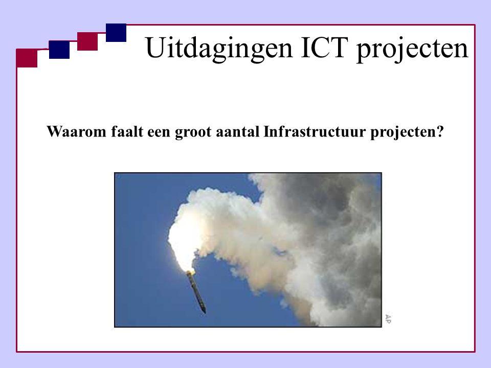Uitdagingen ICT projecten Waarom faalt een groot aantal Infrastructuur projecten?