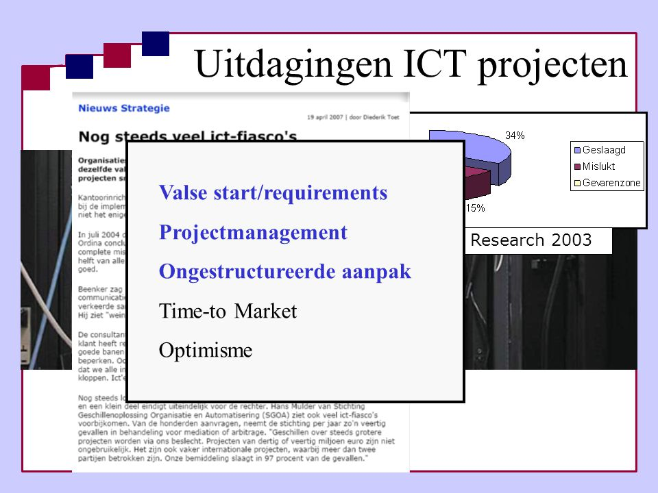Falende projecten Waarom faalt een groot aantal ICT projecten? Standish Group Research 2003 Valse start/requirements Projectmanagement Ongestructureer