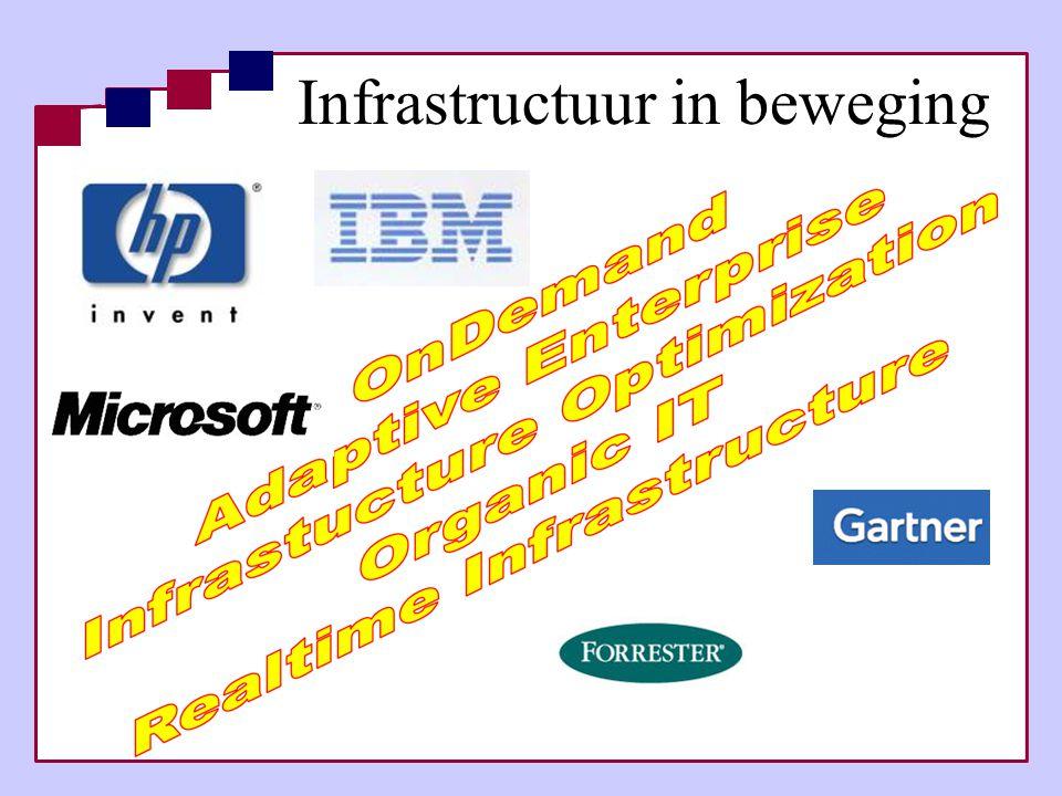 Infrastructuur applicatie flexibel betrouwbaar kostefficiënt Van legacy naar utility