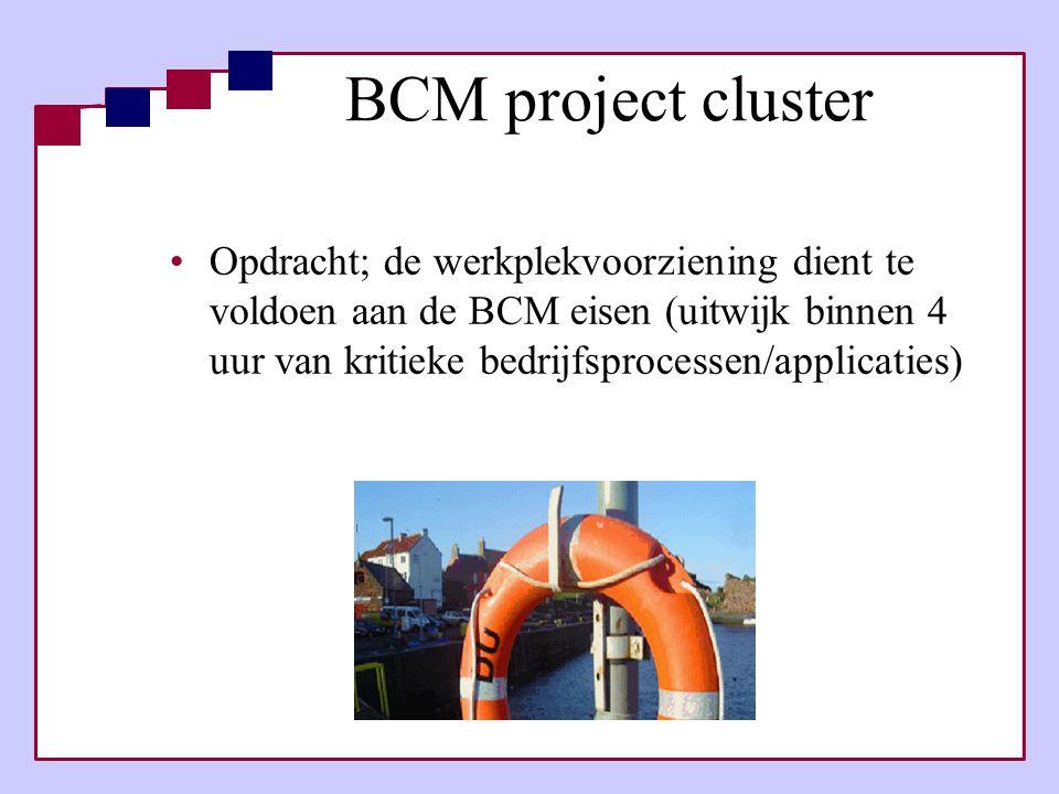 BCM project cluster •Opdracht; de werkplekvoorziening dient te voldoen aan de BCM eisen (uitwijk binnen 4 uur van kritieke bedrijfsprocessen/applicati