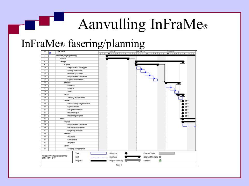 Aanvulling InFraMe ® InFraMe ® fasering/planning