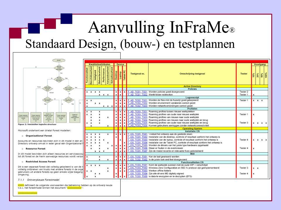Aanvulling InFraMe ® Standaard Design, (bouw-) en testplannen
