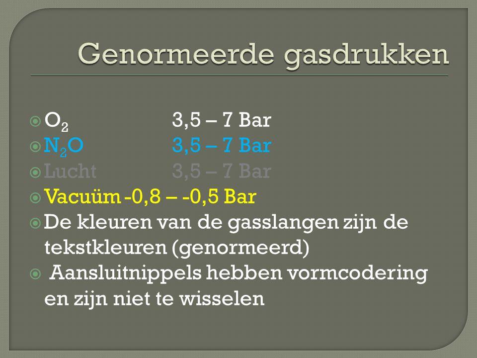  O 2 3,5 – 7 Bar  N 2 O3,5 – 7 Bar  Lucht3,5 – 7 Bar  Vacuüm-0,8 – -0,5 Bar  De kleuren van de gasslangen zijn de tekstkleuren (genormeerd)  Aansluitnippels hebben vormcodering en zijn niet te wisselen