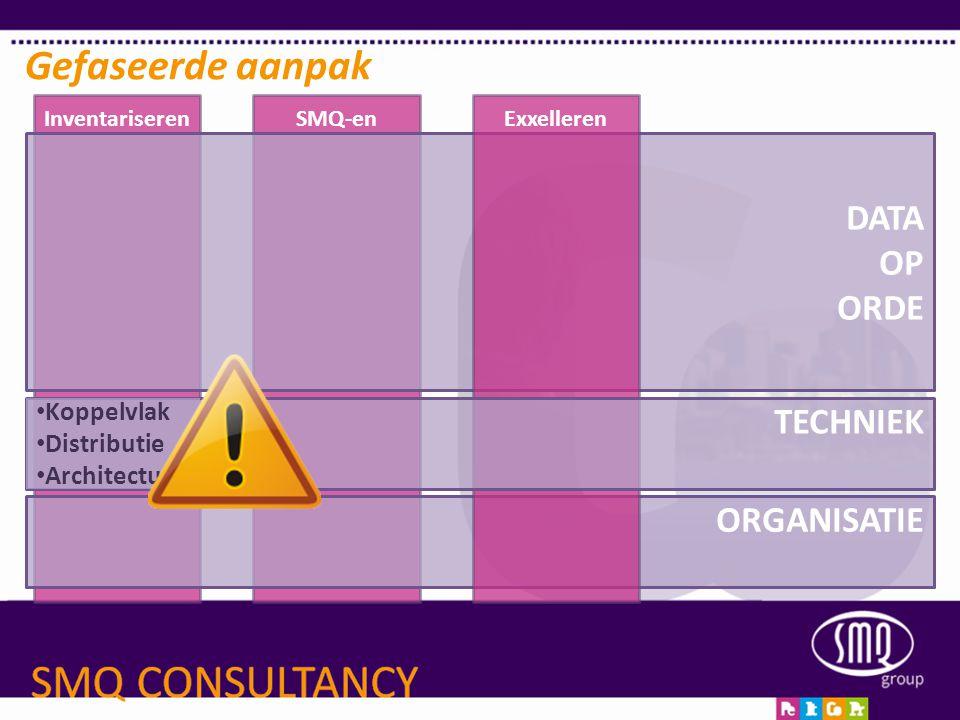 SMQ-enInventariseren ORGANISATIE DATA OP ORDE Exxelleren Gefaseerde aanpak TECHNIEK • Koppelvlak • Distributie • Architectuur