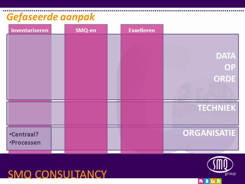 Inventariseren TECHNIEK DATA OP ORDE Gefaseerde aanpak ORGANISATIE • Centraal? • Processen SMQ-enExxelleren