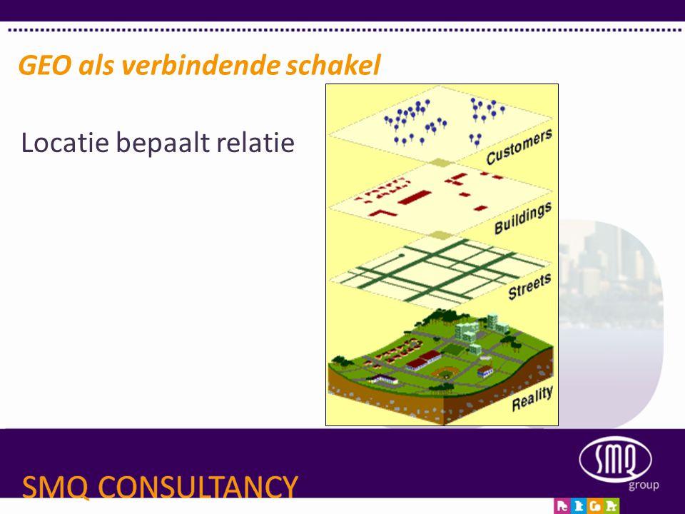 Locatie bepaalt relatie GEO als verbindende schakel