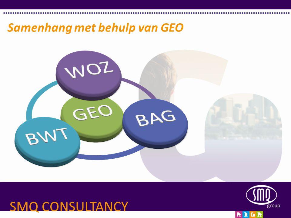 Samenhang met behulp van GEO SMQ CONSULTANCY